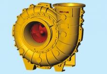 Series of TL(R) Desulphurization Pump